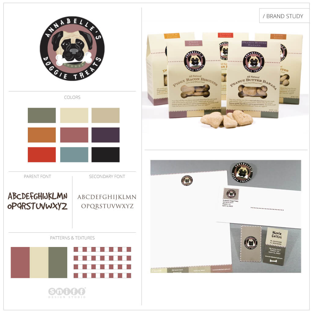 Annabelles Doggie Treats - Pet Business Brand Study by Sniff Design Studio